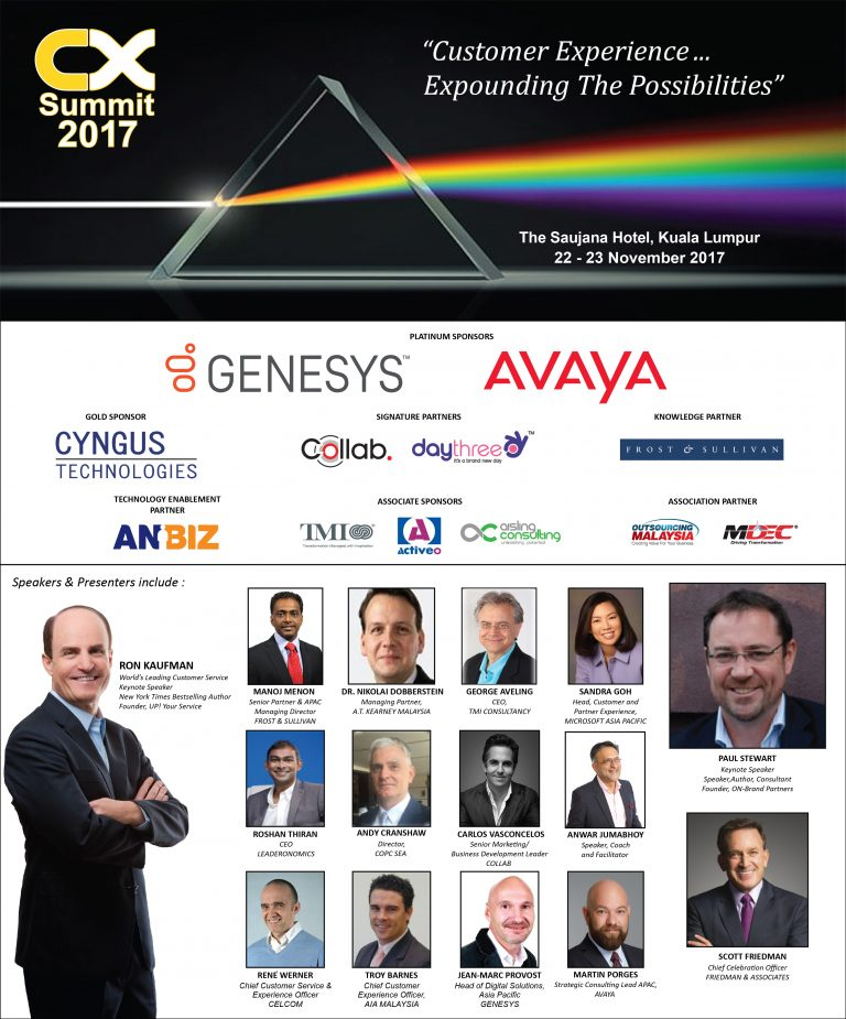 Customer Experience Summit 2017 (CX)